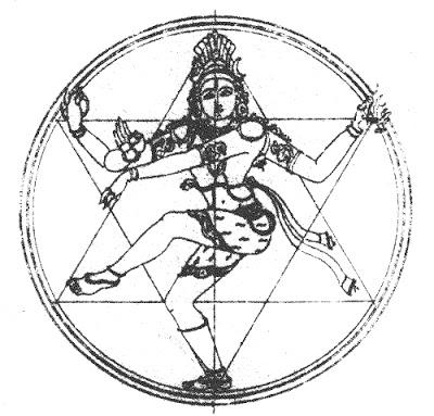 Shiva nataraja - hexagram