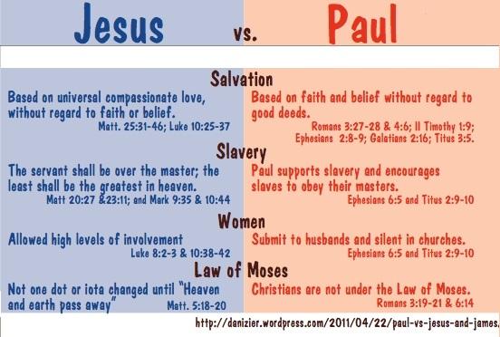 Paul v Jesus