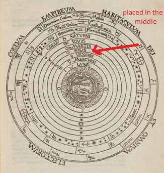 Medieval conception of planetary order